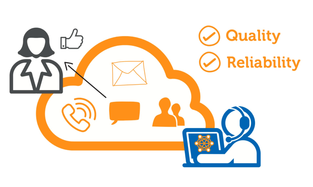 Time To Rethink About Reseller Hosting Provider01